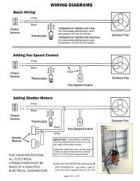 greenhouse thermostat fan control charley s greenhouse garden greenhouses supplies charlies kits