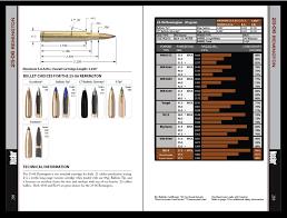 Barnes Reload Data Huntington Die Specialties Books Dvds Software Books