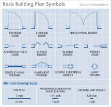 floor plan symbols door how to read house plans u2013 door decorate