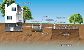 how does a septic tank and leach field work 70 with how does a