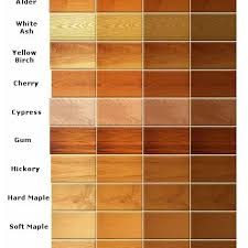 kitchen cabinet stain colors on alder new kitchen cabinets ideas