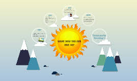 what does the sun give us by suusanwood on prezi