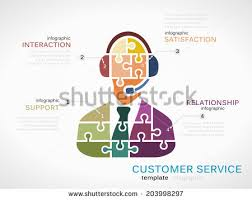 customer service satisfaction stock images royalty free images