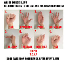 as a gamer with carpal tunnel this has helped me out quite a bit