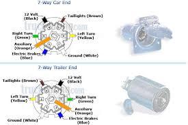 wiring diagram best 7 way round trailer wiring diagram trailer