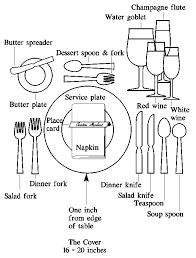 formal dinner table setting formal dinner table setting things to share with friends