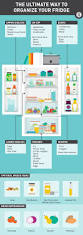 How To Get Organized At Home by How To Organize Your Fridge To Keep Food Fresher Longer And Cut