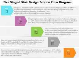 best 25 process flow diagram ideas on pinterest work flow chart