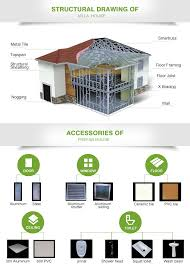 30sqm steel structure prefabricated mini 20 30sqm house bungalow