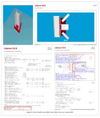 skyscraper design and behaviour of steel structures and