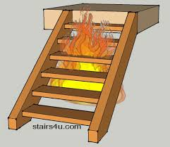 closed treads and open risers fire safety