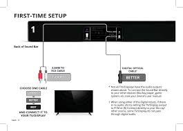 rca blu ray home theater manual sb3651e6 36 inch sound bar 5 1 system user manual zylux acoustic
