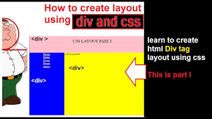 template layout div html css layout tutorial part i div layout practice html