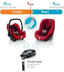 fixer siege auto base de siège auto maxi cosi familyfix pour enfant du groupe 0 1