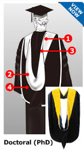 academic hoods buy academic graduation hoods hoods bestbuttman bestbuttman info