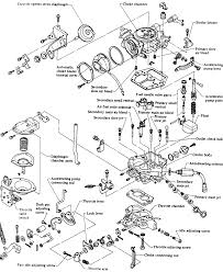 repair guides carbureted fuel systems carburetor autozone com