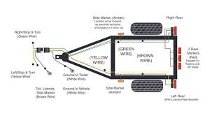 utility trailer wiring diagram vision lovely 6 newomatic