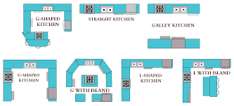 kitchen layout guide captivating kitchen entrancing unique layouts home design ideas of