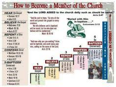 Donnie Barnes Bible Charts Welcome To Bible Charts By Donnie S Bible Charts Biblecharts