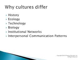 chapter 2 culture intercultural communication ppt