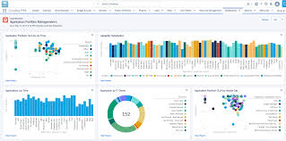 key metrics for application portfolio management apm u2013 cloudbyz