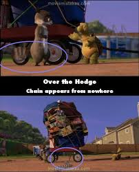 hedge 2006 movie mistake picture id 113193