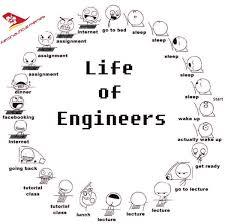 Engineers Memes - aeronautical engineering memes home facebook