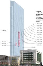 Millennium Tower Floor Plans With Millennium Tower Boston Reaches New Heights As Foreign Money