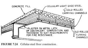 building design and construction notes civil engineering part 91