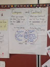 venn diagram kindergartners compare contrast u0027the 3