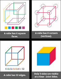 cube and dice test theory questions and answers the