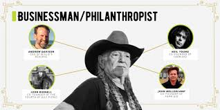 under the influence of willie nelson austin monthly july