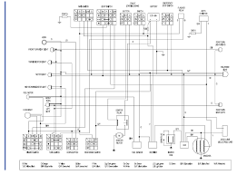 100 gy6 wiring diagram 50cc wiring diagram for chinese quad