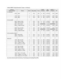 rav4 toyota 2010 prices toyota announces pricing for 2010 highlander v6 special