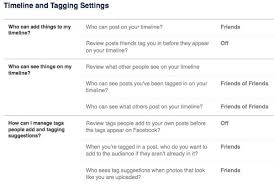 Upon My Dad S Friend Letting Me Use His 25 Monitor by The Comprehensive Guide To Facebook Privacy Settings Techlicious