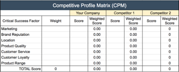 competitive profile matrix cpm with free template