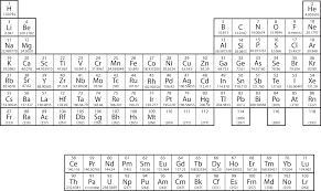 What Does Sn Stand For On The Periodic Table 9 7 Electron Configurations And The Periodic Table Chemistry