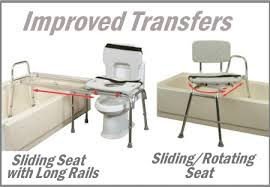 phc blog spot sliding transfer bench sliding bath bench