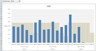 Capacity Planning Excel Template Free Capacity Planning Tool For Demo Capacity Planning In Excel