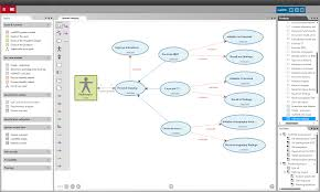 use case software objectif rpm u microtool a use case diagram in objectif rpm