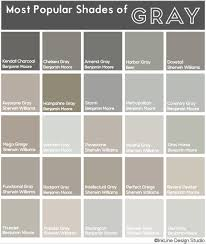 most popular shades of gray u2022 my most recent project gray paint