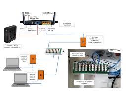 leviton cat 5 wiring diagram taco zone valve 24 volt throughout