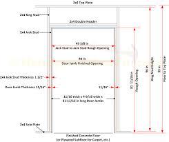 How To Frame A Interior Door 8 Foot Interior Door Opening Interior Doors Design