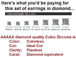 what size diamond earrings stud earrings tagged platinum cubic zirconia cz