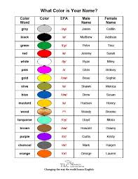 what color is what color is your name thompson language center