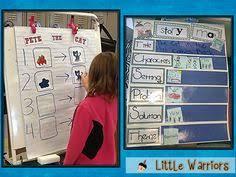 reading and language arts worksheets don u0027t grow dendrites 20