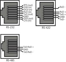 rj11 pin diagram dvi d pin diagram u2022 wiring diagram database