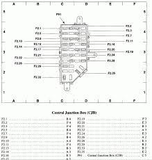 2001 ford f150 fuse box diagram manual wiring diagrams