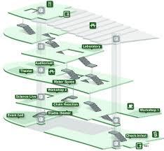 floor plan of the nemo science center