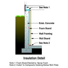 Insulating Basement Walls With Foam Board by Basement Insulation Detail For Walls
